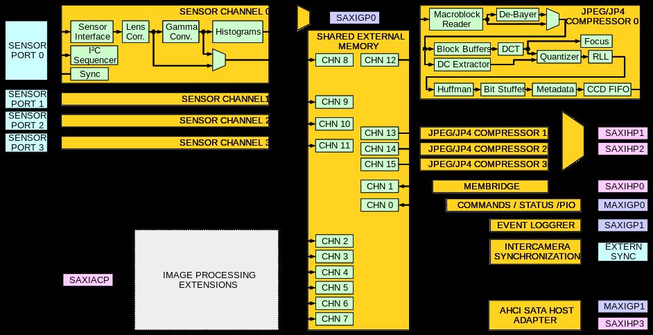 x393_diagram.png
